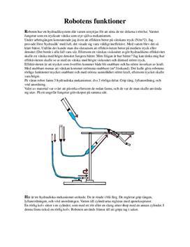 Teknikrapport: Hydrauliksystem - Teknik