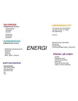 Energi | Presentation