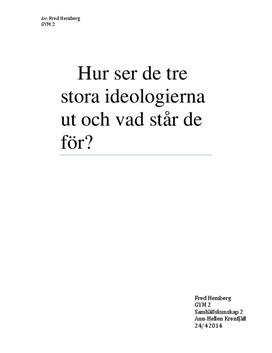 Tre politiska ideologier | Fördjupningsarbete