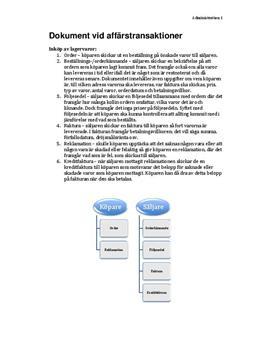Dokument vid affärstransaktioner | Inlämningsuppgift