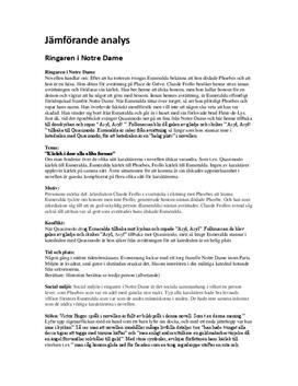 Jämförelse | Ringaren i Notre Dame och Candide
