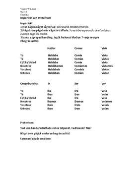 Skillnaden mellan imperfekt och preteritum | Spanska