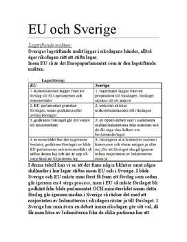 Lagstiftning i EU och i Sverige | Jämförelse